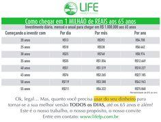 Como chegar aos 65 anos com (pelo menos) 1 MILHÃO!! Ok, legal… Mas, quanto você precisa usar do seu dinheiro para  tornar-se a sua melhor versão TODOS os DIAS, até os 65 anos e além? Este é o nosso trabalho, o nosso propósito, o nosso convite. Entre em contato: http://lifefp.com.br. #umMilhão #finanças #investimentos #planejamentoFinanceiro #lifefp #suaMelhorVersão