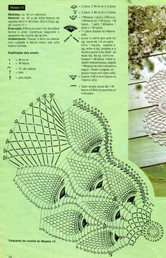 Tricô Perfeito: Crochê na Decoração