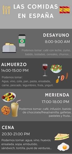 Spanish Basics: How to Describe a Person's Face – Learn Spanish Spanish Basics, Spanish Grammar, Spanish Culture, Spanish Vocabulary, Spanish English, Spanish Language Learning, Spanish Lessons, Food Vocabulary, Spanish Food