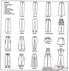 "[Types of pants (Via Annie Lefebvre - ""Fashion Tips"" board)] http://www.pinterest.com/anilamy/fashion-tips/"
