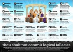 A Guide to Informal Logical #Fallacies