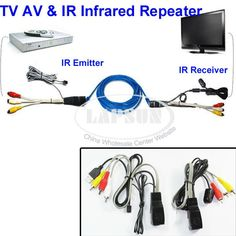 Like and Share if you want this  NU101 TV Video Video IR Extender AV Transmitter 1 Sender 1 Receiver IR Infrared Repeater Network Cable Connector Cat5     Tag a friend who would love this!     FREE Shipping Worldwide     Get it here ---> https://diydeco.store/nu101-tv-video-video-ir-extender-av-transmitter-1-sender-1-receiver-ir-infrared-repeater-network-cable-connector-cat5/    #doityourself #gadget #bedrooms #kitchen #garage #sales