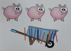 Sharing equally with the Three Little Pigs! Division concepts for little learners - with a freebie. :)