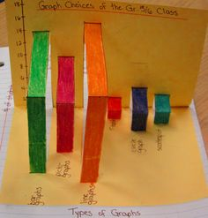 Runde's Room: Pop-up Bar Graphs