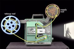 How Movie Projectors (Used to) Work | Mental Floss