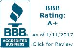 ClickBank BBB Business Review