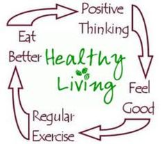 Eat healthy and in controlled manner. You will stay positive in your mind.