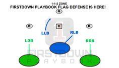 2017 will see FirstDown PlayBook add Flag Football Defense! Football Defense, Flag Football, Coaching, Nfl, High School, Workout, Sports, Training, Hs Sports