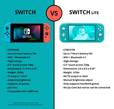 Is The New Nintendo Switch Lite Worth Buying? by TameGamer Nintendo Lite, Nintendo Switch System, Nintendo Eshop, Nintendo Switch Games, Nintendo Switch Accessories, Gaming Accessories, Video Game Storage, Nintendo Switch Animal Crossing, Dc Memes