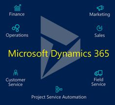 Transitioning to Microsoft Dynamics 365 - 12 Things You Need to Know