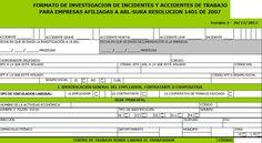 SGSST | Formato Incidentes y accidentes