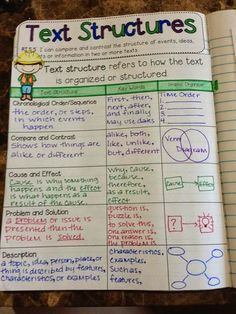 Text Structures for Kids Journals