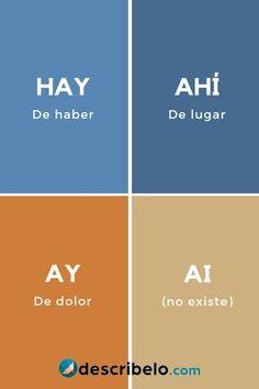"""Hay ahí ay - Hay o ay, ahí o ai... Conoce la diferencia. Hay términos que suenan casi igual en el español. Se llaman palabras homófonas. """"Hay"""" es del verbo haber, """"ahí"""" es para señalar un lugar, """"ay"""" es una expresión de dolor o de sorpresa..."""