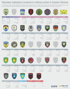 24 Best Ukrainian Images On Pinterest Ukrainian Art Ukraine And