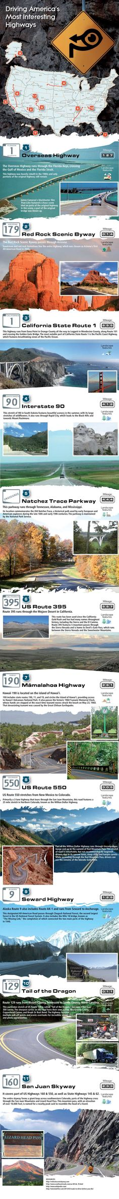 Awesome infographic guide to some of the most interesting highways to drive across America. Excellent for helping plan out a road trip! Rv Travel, Travel Info, Travel List, Adventure Travel, Family Travel, Travel Destinations, Travel Bugs, Places To Travel, Travel Ideas