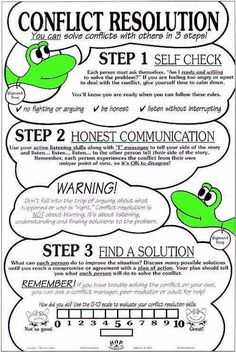 middle school advisory 101: 3 Steps for Conflict Resolution