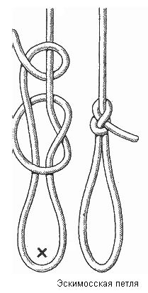 Survival Knots, Survival Skills, Rope Knots, Macrame Knots, Fishing Hook Knots, Sailing Knots, Knots Guide, Loop Knot, Rope Tying