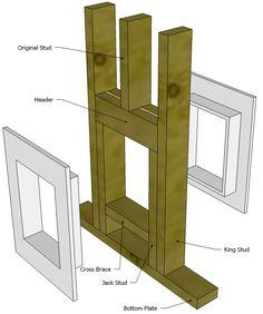 Framed in pet door Option 1