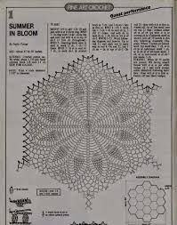 Image result for sousplat de croche Crochet Tablecloth Pattern, Crochet Bedspread Pattern, Crochet Doily Diagram, Filet Crochet, Crochet Motif, Crochet Patterns, Crochet Dollies, Crochet Granny, Large Tablecloths