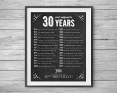 30th Birthday Printable 8x10 and 16x20 Party Sign Supplies, What Happened in 30 Years Timeline, Instant Digital Download, DIY Print at Home by NviteCP on Etsy, 30th Birthday, 30th Anniversary, 1987 sign, 30th