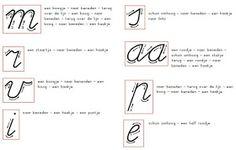 Coninxhof groep 3: Schrijfletters kern 1