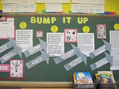 Providing immediate and consistent feedback to students on their work was a focus of mine during the last two years. This bump it up wall was collaboratively created for a TLCP cycle.
