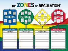 Zones of regulation #sensory #autism #asd