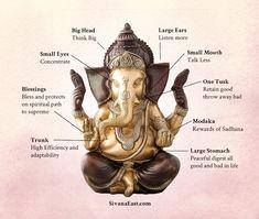How To Make Statue Of Ganesha - Best Processor and Statue Foto Arquestrato.