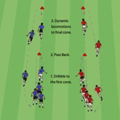 progressive dribbling warm-up incorporates dynamic locomotions and a soccer dribbling routine for players practice their ball control skills. Soccer Warm Up Drills, Soccer Dribbling Drills, Football Coaching Drills, Soccer Warm Ups, Soccer Training Drills, Soccer Workouts, Soccer Practice, Soccer Skills, Rugby Training