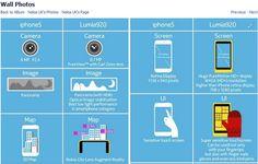 Por que el Lumia 920 es mejor que el iPhone 5