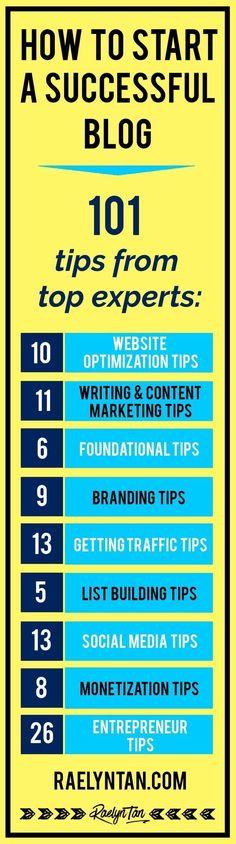 Trendy how to start website ideas Internet Marketing, Content Marketing, Affiliate Marketing, Media Marketing, Successful Online Businesses, Online Blog, Online Income, Blogger Tips, Make Money Blogging