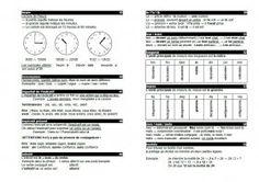 L'essentiel du programme de français et de maths du cycle 3 dans un référent individuel à destination des élèves. Un classeur pour vos élèves (du CE2 au CM2) avec des référents, des aides et des exemples dans les principales matières (orthographe, vocabulaire, grammaire, conjugaison, résolution de problèmes, numération, géométrie, mesure et techniques opératoires)