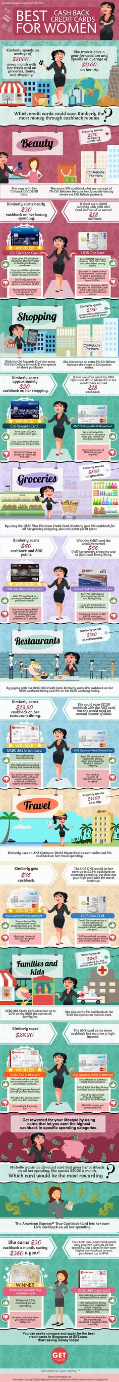 Infographic: 2015's Best Cashback Credit Cards For Women In Singapore