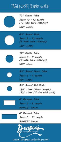 Table linen sizes for standard tables.