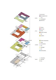 Great buildings and structures hospital concept dia. - Great buildings and structures hospital concept diagram, hospital arch - Architecture Site Plan, Architecture Concept Drawings, Architecture Graphics, Architecture Portfolio, Parametric Architecture, Urban Architecture, Sustainable Architecture, House Architecture, Architecture Details