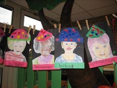 foto's van de kinderen afdrukken in A4. Kinderen een hoed laten versieren. Als decoratie voor in de klas, ofwel om in een klas-carnavals-boek te plaatsen voor in de boekenhoek