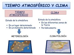 Weather Science, Weather Unit, Weather And Climate, Sistema Solar, The Unit, Education, School, Disney, Google