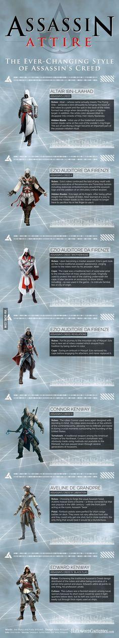 Assassin Attire - Assassin's Creed