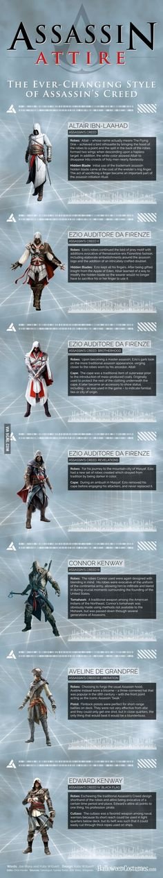 Assassin Attire - Assassin's Creed
