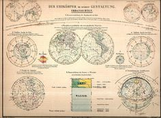 The earth system in its design (1845)