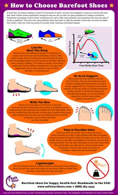 Infographic: How to Choose Barefoot Shoes