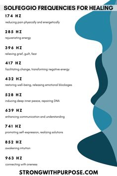 There are limitless possibilities to how music can be used for healing. Learn about Solfeggio frequencies for inducing various healing states. Sound Healing, Self Healing, Chakra Healing, Solfeggio Frequencies, Healing Codes, Chakra Meditation, Music Heals, Best Vibrators, Holistic Healing