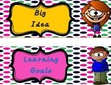 Classroom Decor: Big Idea, Learning Goal, Success Criteria Classroom Posters, Classroom Decor, Success Criteria, Learning Goals, Big, Learning Targets, Learning Objectives, Classroom Organization
