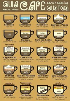 Guía para hacer café para todos los gustos via Mens Health en español