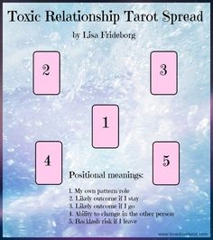 (via 10 Signs You Are In A Toxic Relationships ( Tarot Spread))