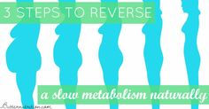 3 Steps to REVERSE a