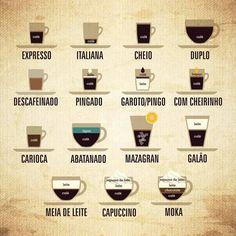 Portogallo | Guida ai tipi di caffè portoghesi - via il turista 08.04.2015 | Una delle cose che avvicina il Portogallo all'Italia è la passione per il caffè... Se venite in vacanza o a vivere a Lisbona, o altre zone del Portogallo, niente paura qui il caffè non è solo bevibile ma buonissimo.