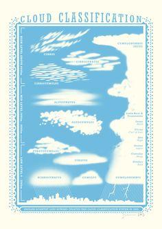 Clouds | James Brown http://jamesbrown.info
