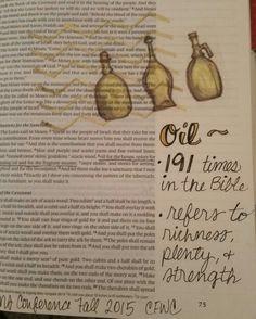 Exodus 25:6 Oil