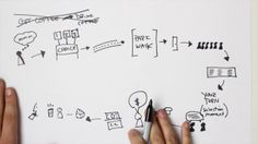 Overview of Journey Mapping by Stanford's d.school on Vimeo